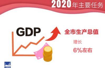 刘国忠:陕西省2019年工作总体要求和优先事项将于4月1日召开!