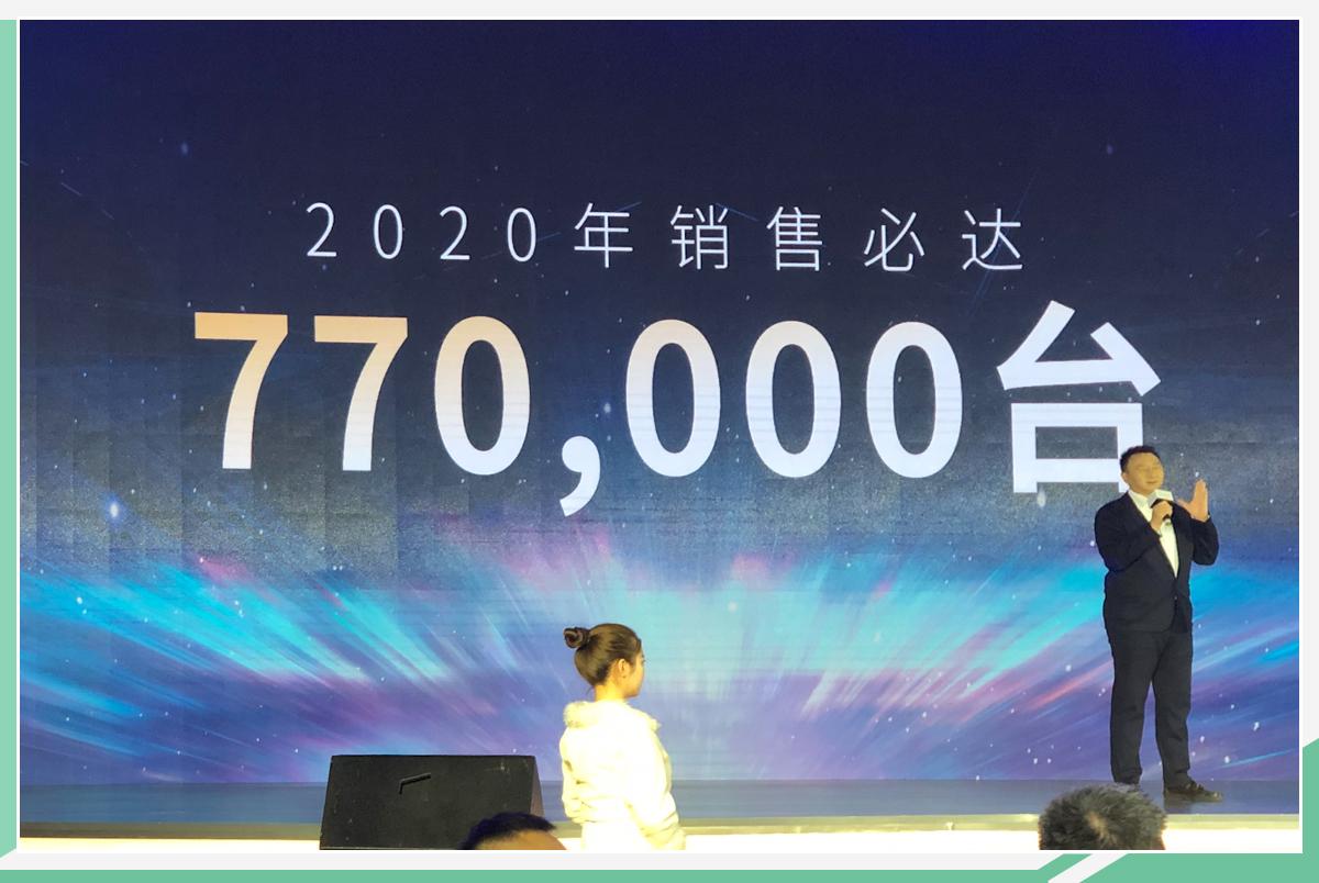一汽丰田2020年销量目标77万辆 预期增长4.3%