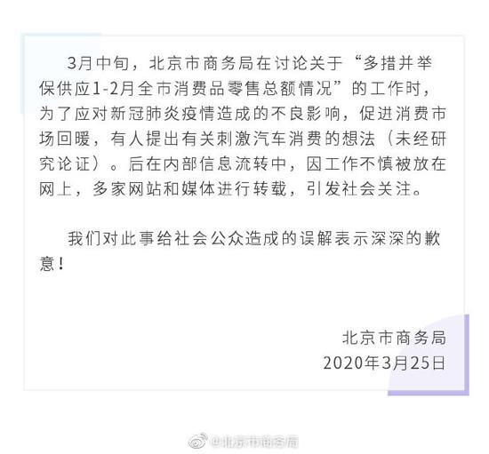 """北京有关刺激汽车消费措施""""尚未研究论证"""