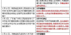 """楼市政策""""一日游""""为何屡屡上演?"""