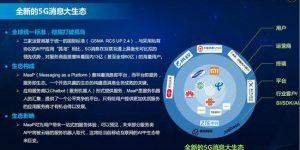 """""""5G消息""""高调亮相:运营商5G应用布局走出关键一步"""