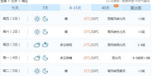"""五一出游,北京10家市属公园全部实行""""实名""""预约游园"""