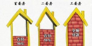 2020年北京二套房首付比例是多少