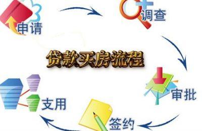 申请组合贷款买房的流程有哪些