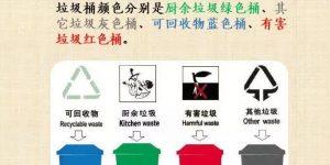 北京今起实施垃圾分类!违反规定最高罚5万