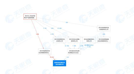 荣耀出售尘埃落定:一场中国特色的手机产业链自救