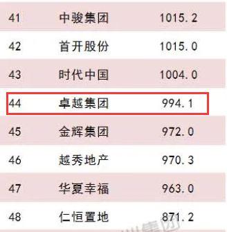 世茂海峡销售业绩4年涨10倍 副总裁夏宇清离职将履新卓越集团
